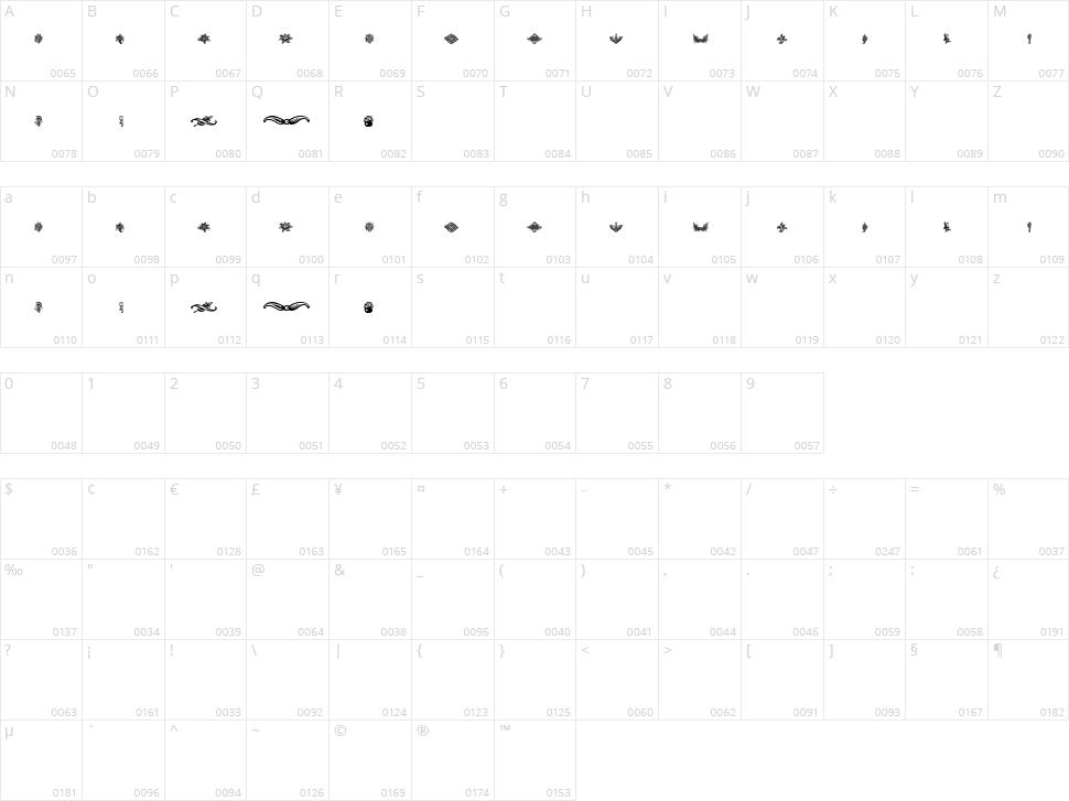 Schluss Vignetten Character Map