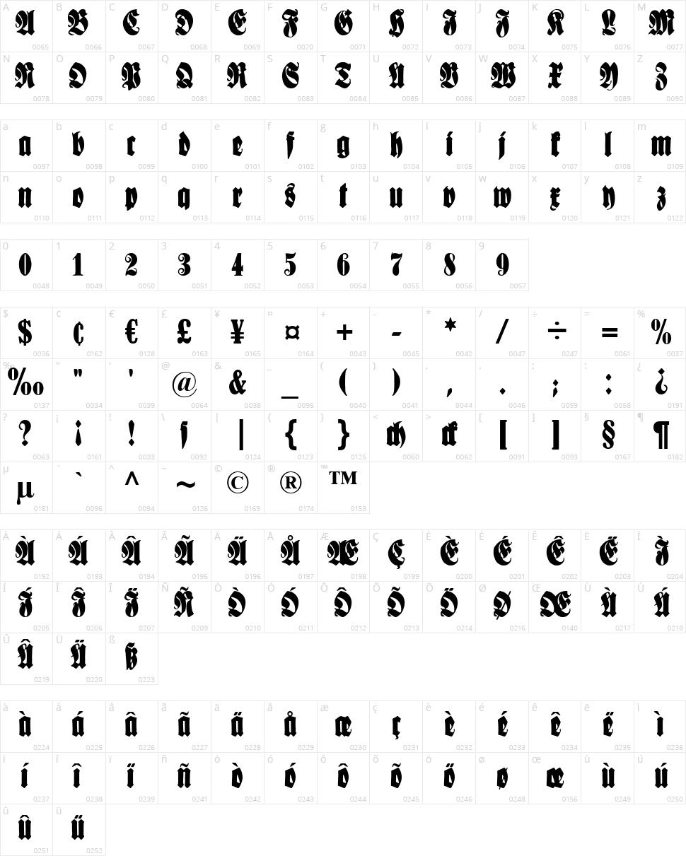 Schmale Anzeigenschrift Character Map