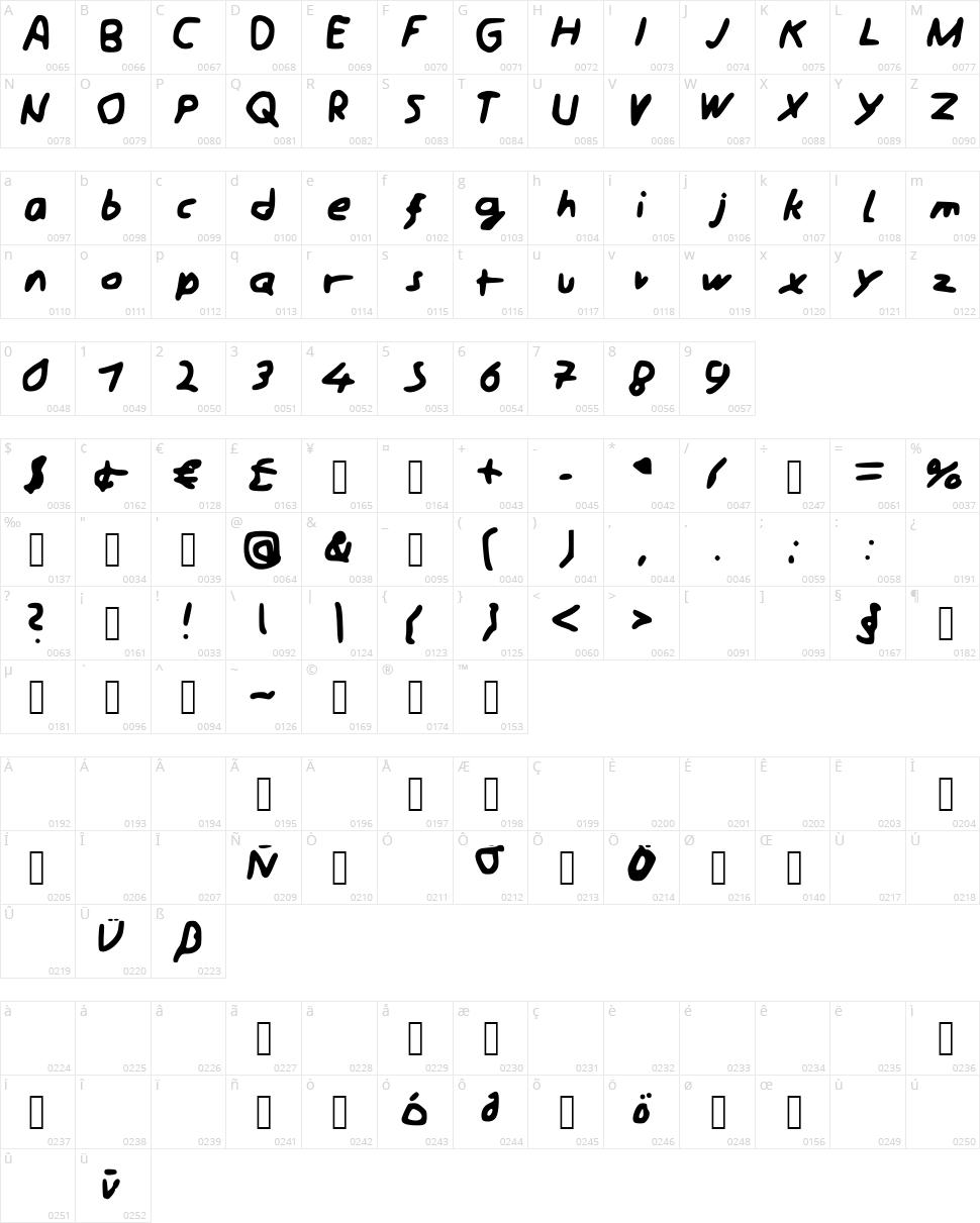 Schreibii Character Map