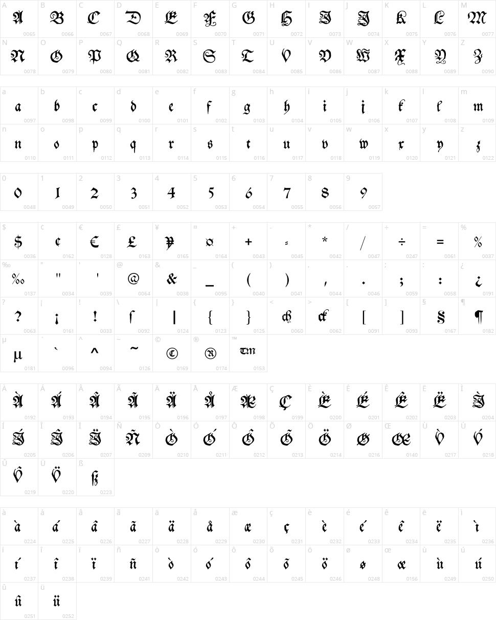 Schwabacher Character Map