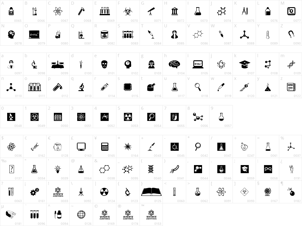 Science Icons Character Map