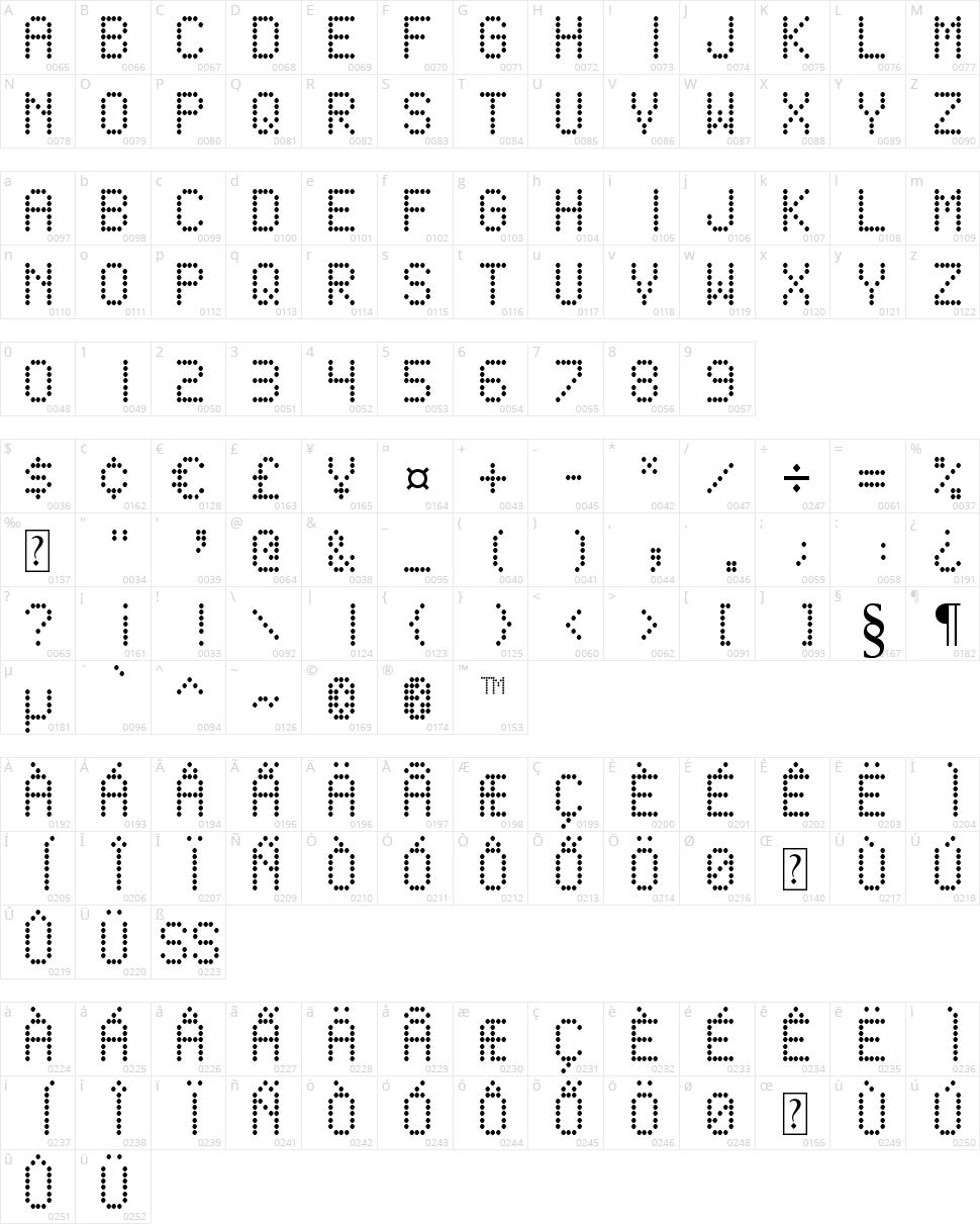 Score Board Character Map