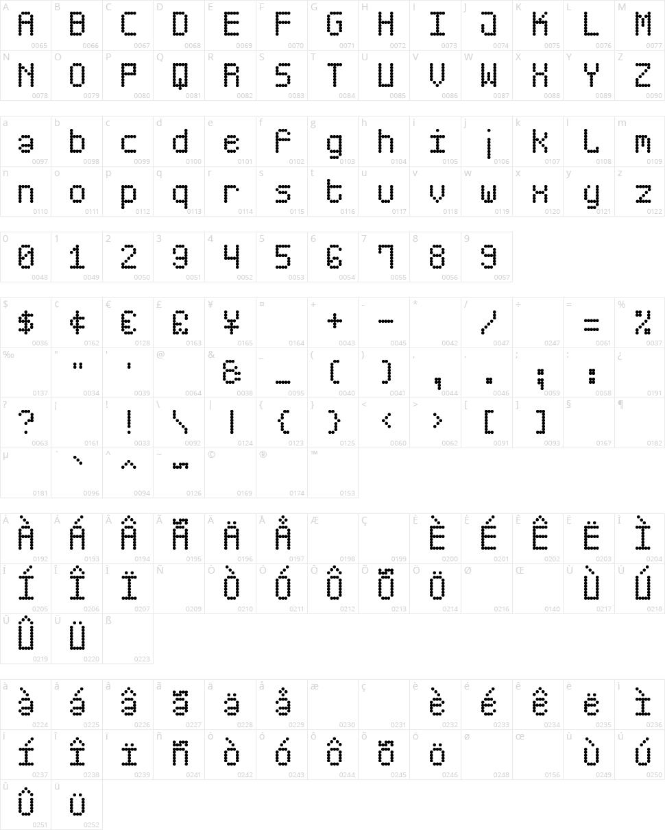 Score Board St Character Map