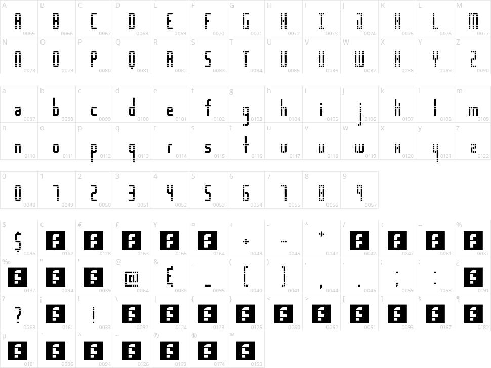 Scoreboard LED Character Map