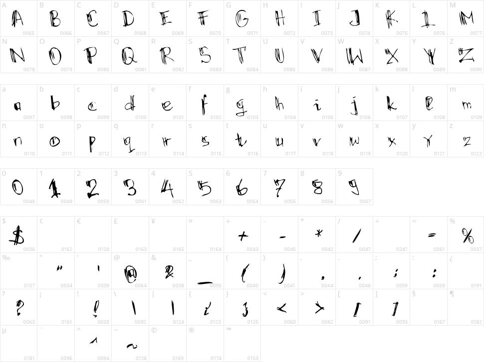 Scrabble World Character Map