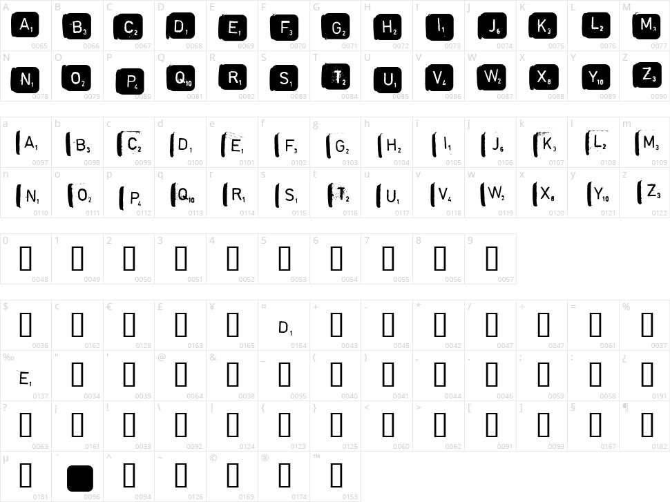 Scrabble Character Map