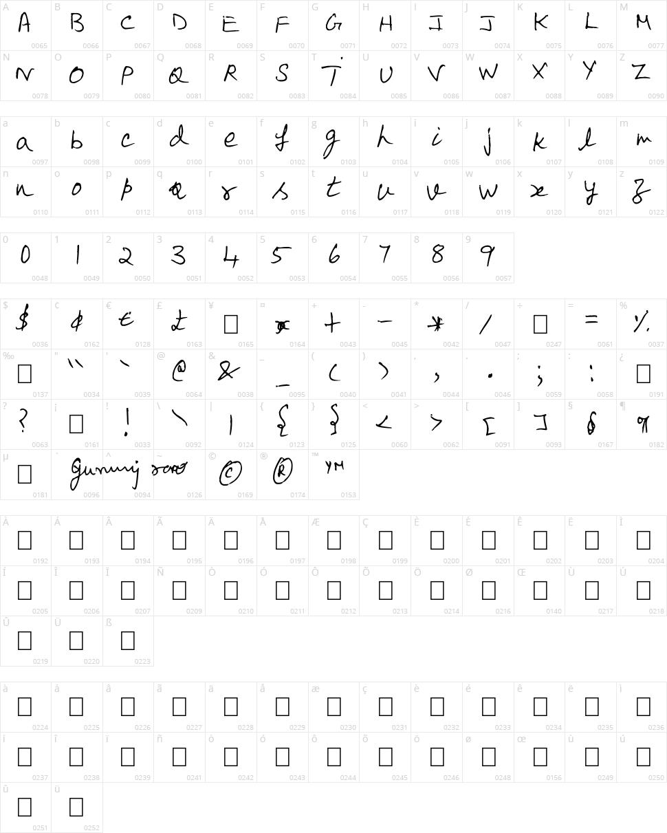 Scrawl Character Map