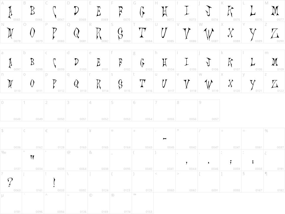 Scrawlings Character Map