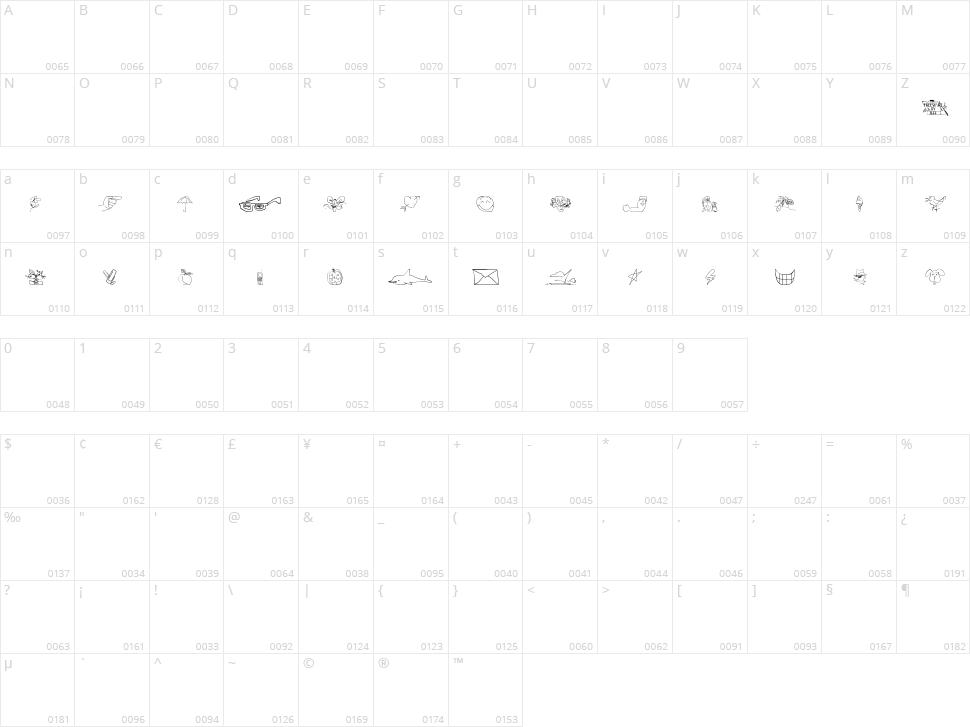 Screen Scrawls Character Map