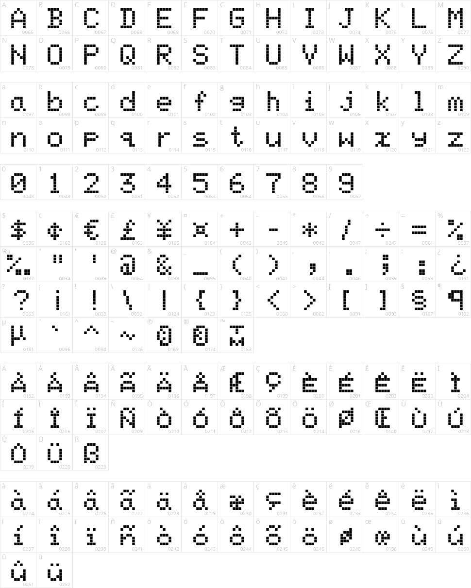Screen Matrix Character Map