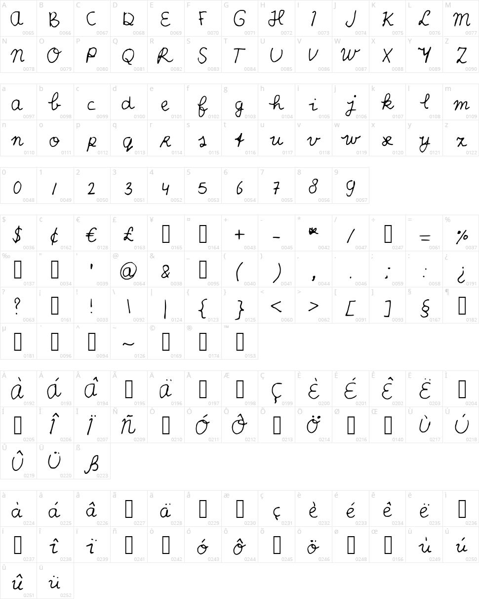 Scribble Scrabble Character Map