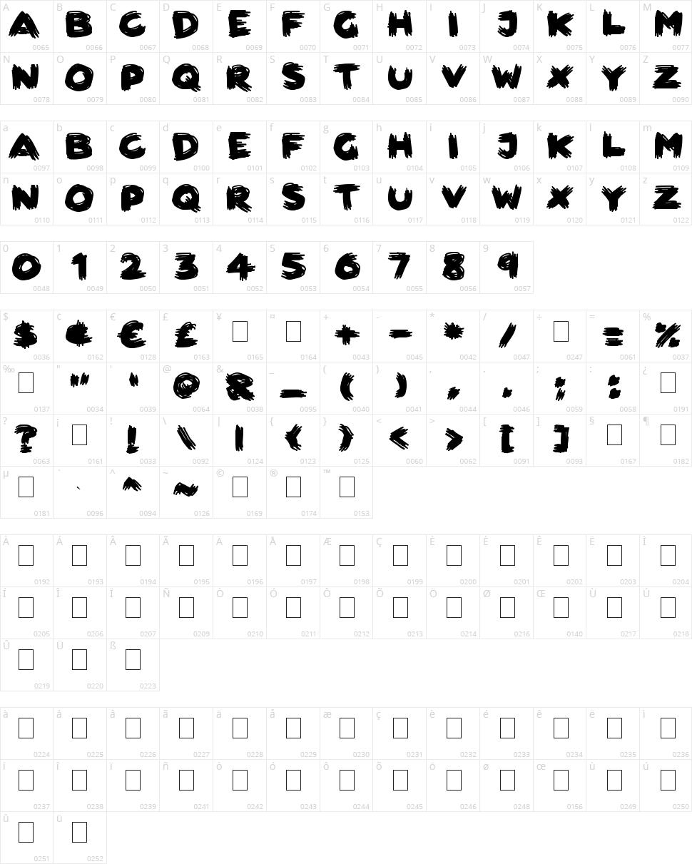 Scribbletastic Brush Character Map