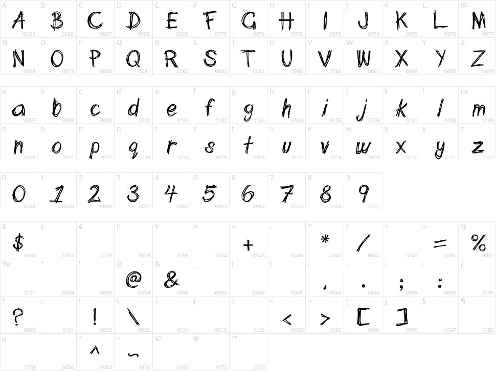 Scribblett Character Map