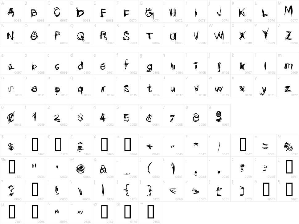 Scribblicious Character Map