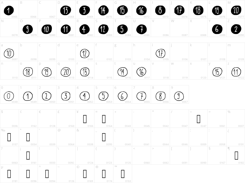 Scribynumbers Character Map