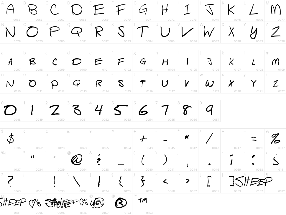 Script of Sheep Character Map
