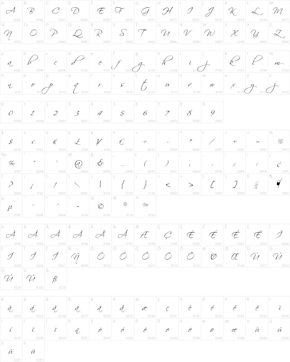 Scriptina Pro Character Map