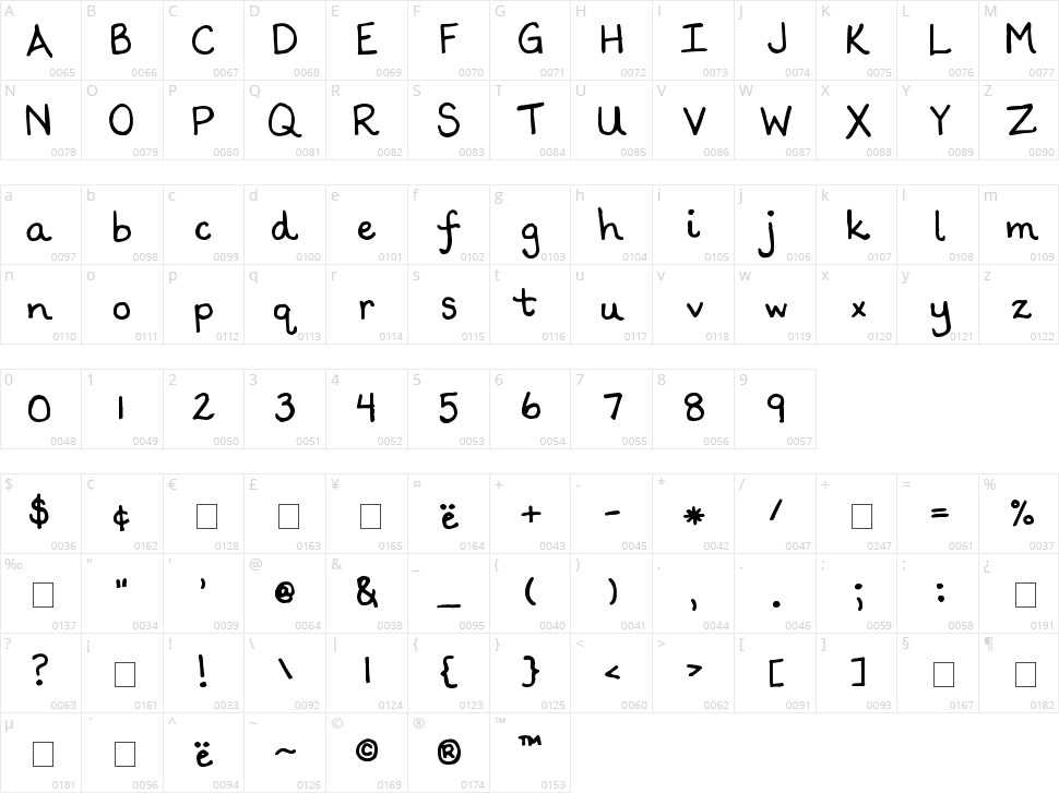 Scrogglet Character Map