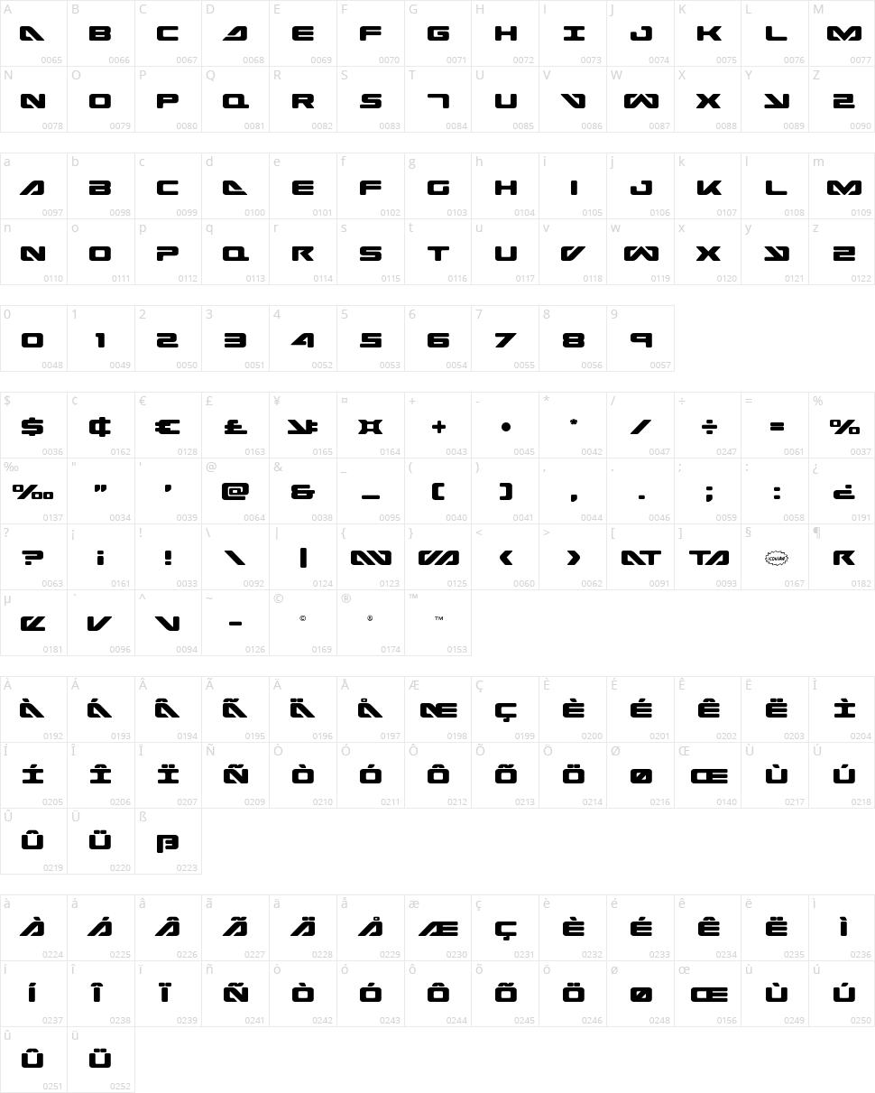 Sea Dog 2001 Character Map