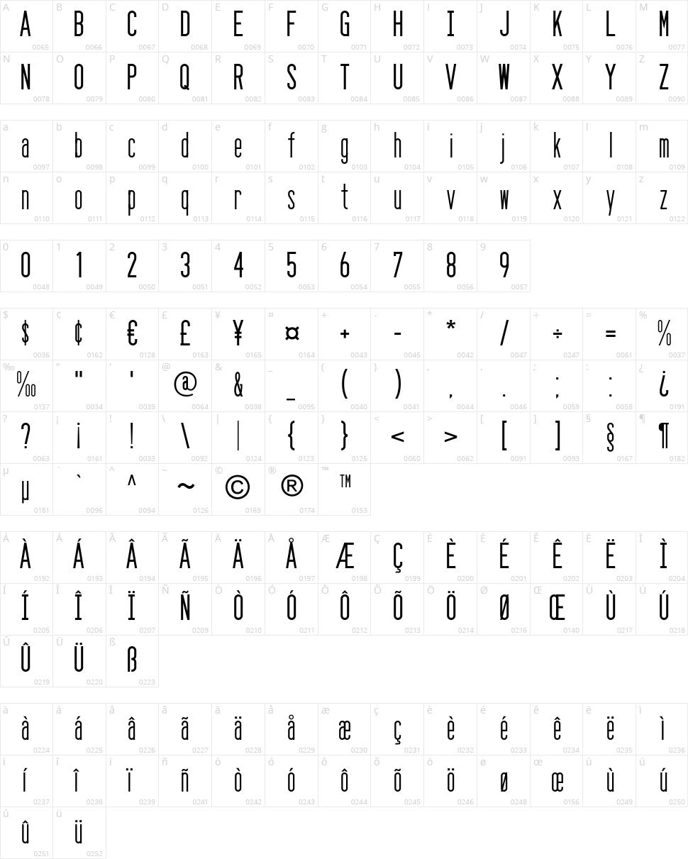 Seattle Sans Character Map