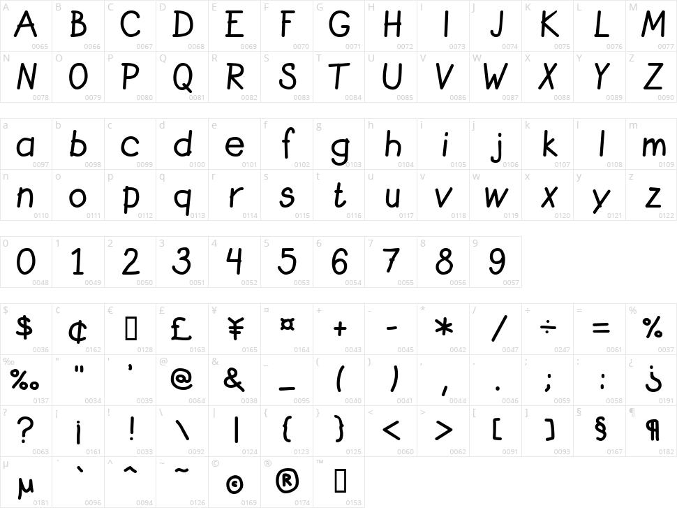 Sebran 3 Character Map