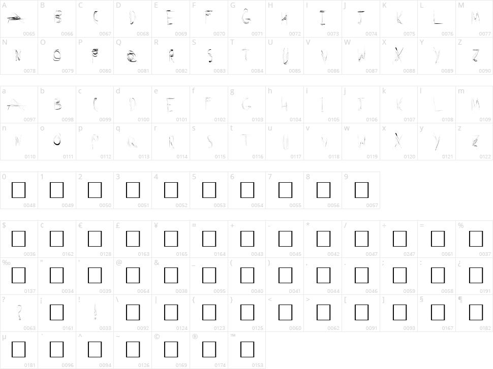 Secret Labs Character Map