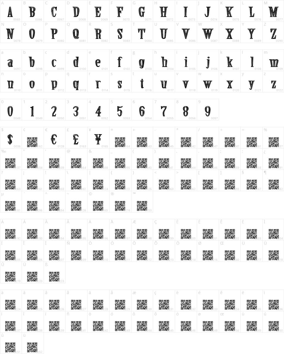 Secret Event Character Map