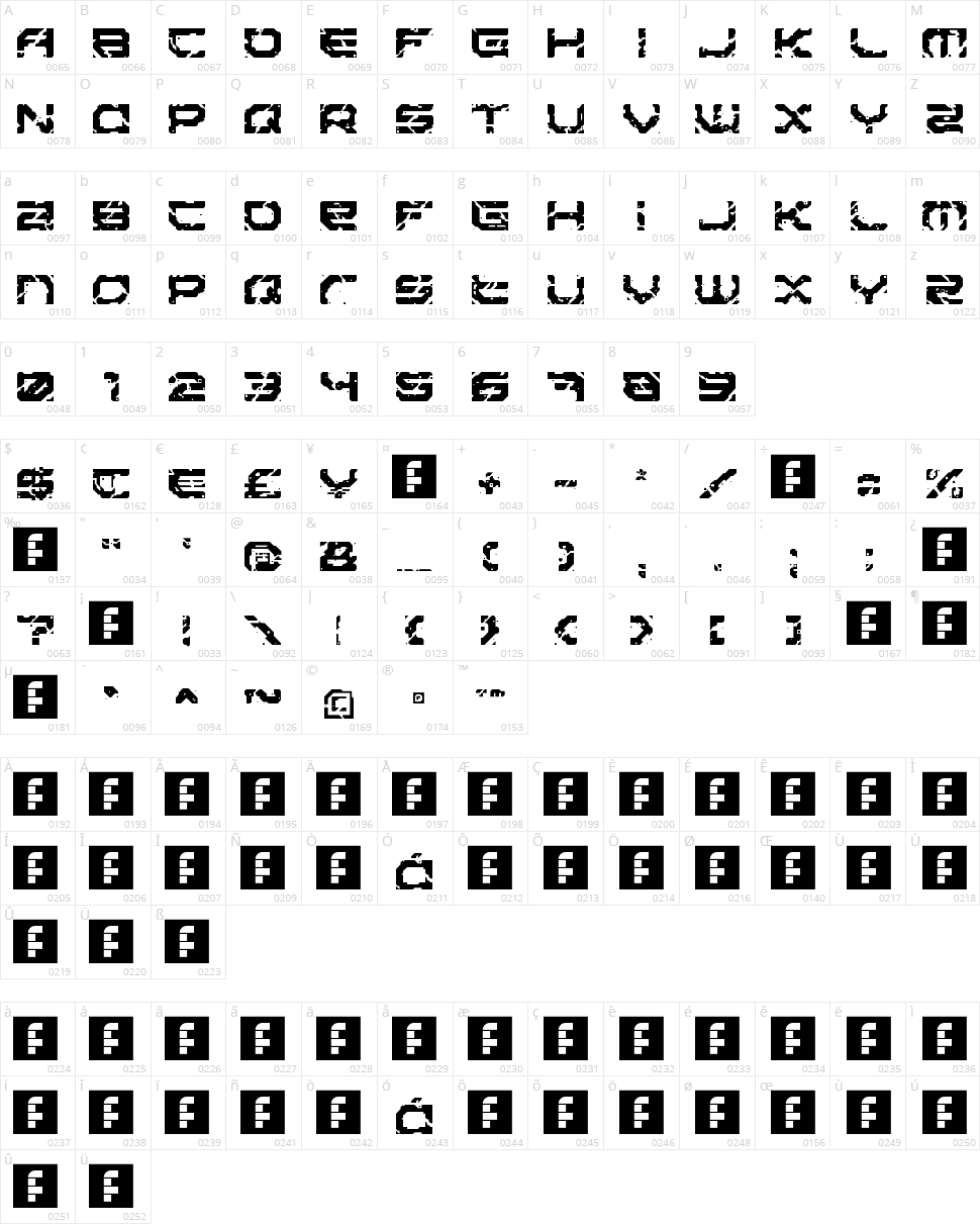 Sector 017 Character Map