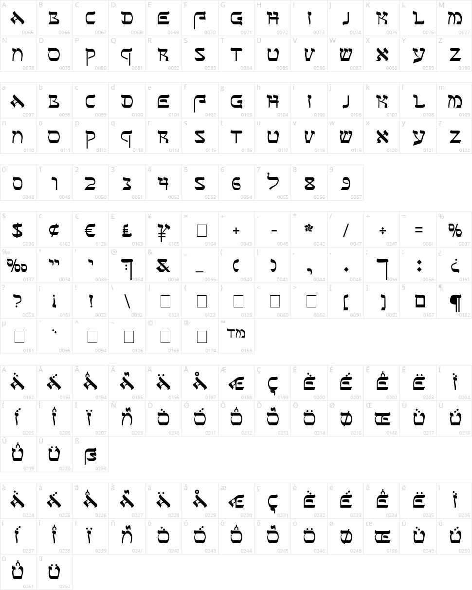 Sefer AH Character Map