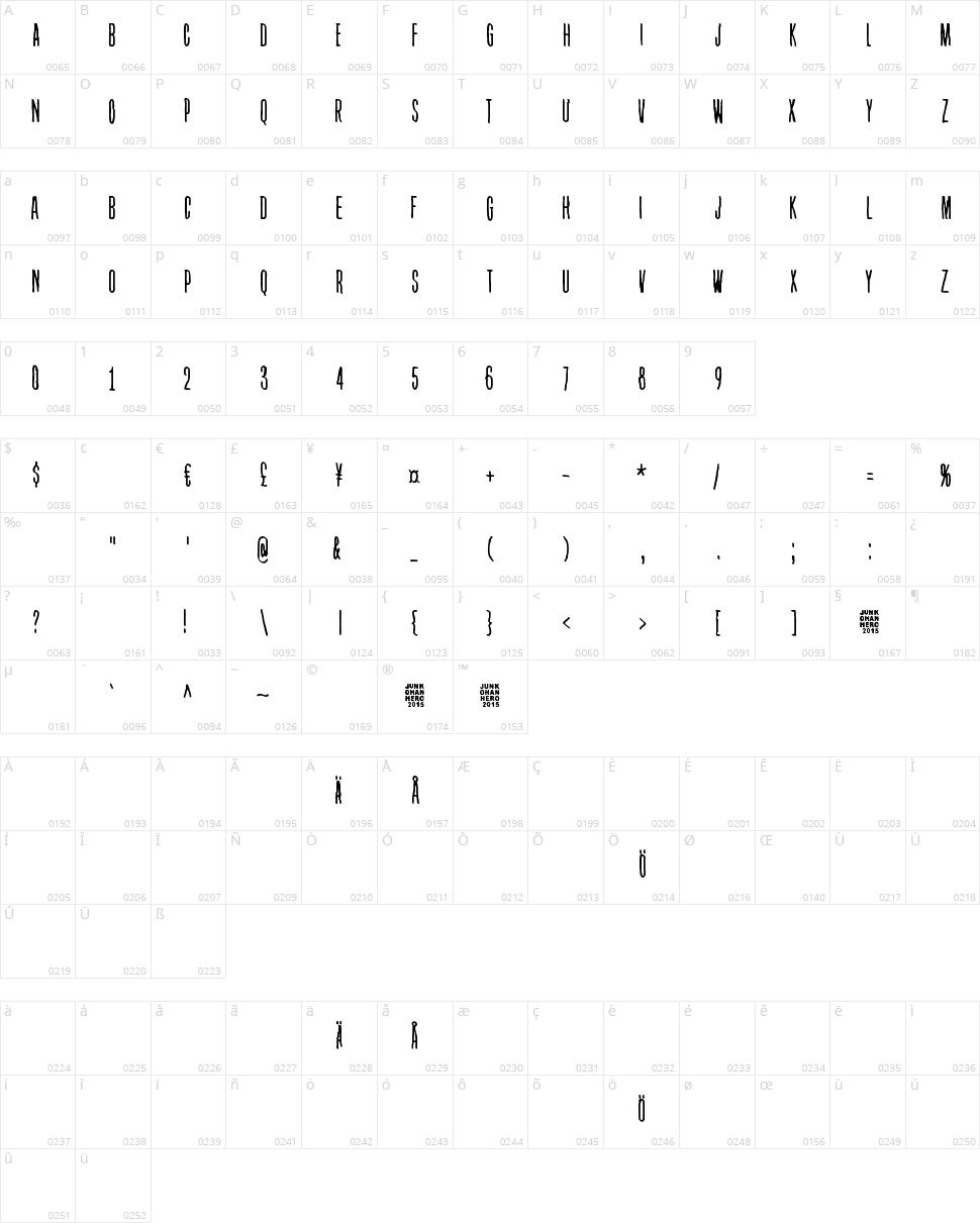 Sekunda Character Map