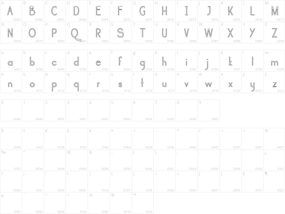 Selari Character Map