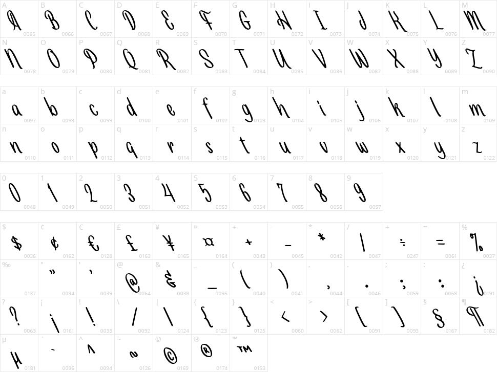 Selasa Character Map