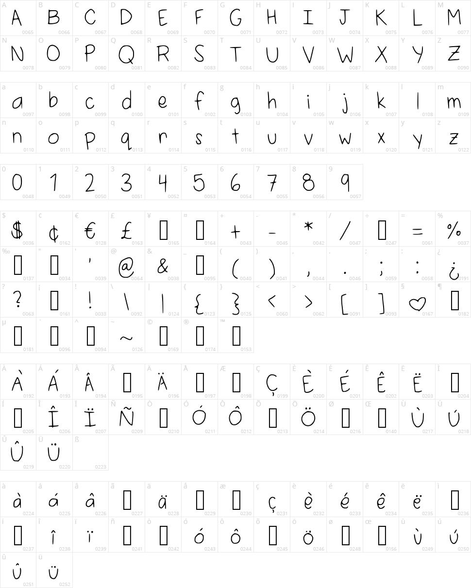 Selenas Handwriting Character Map