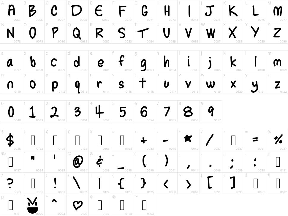 Selenes Handwriting Character Map