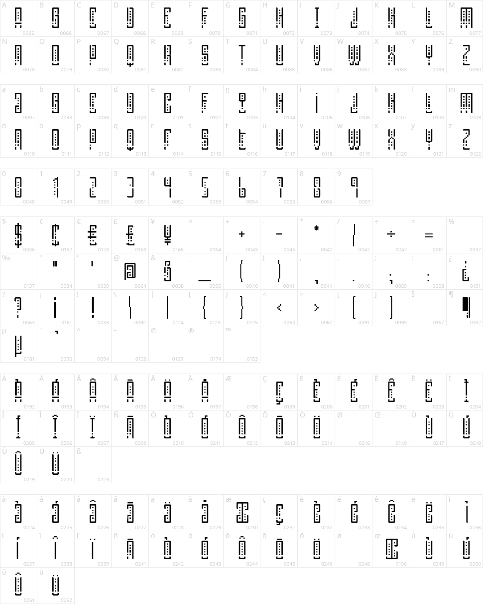 Selknam Unicase Character Map
