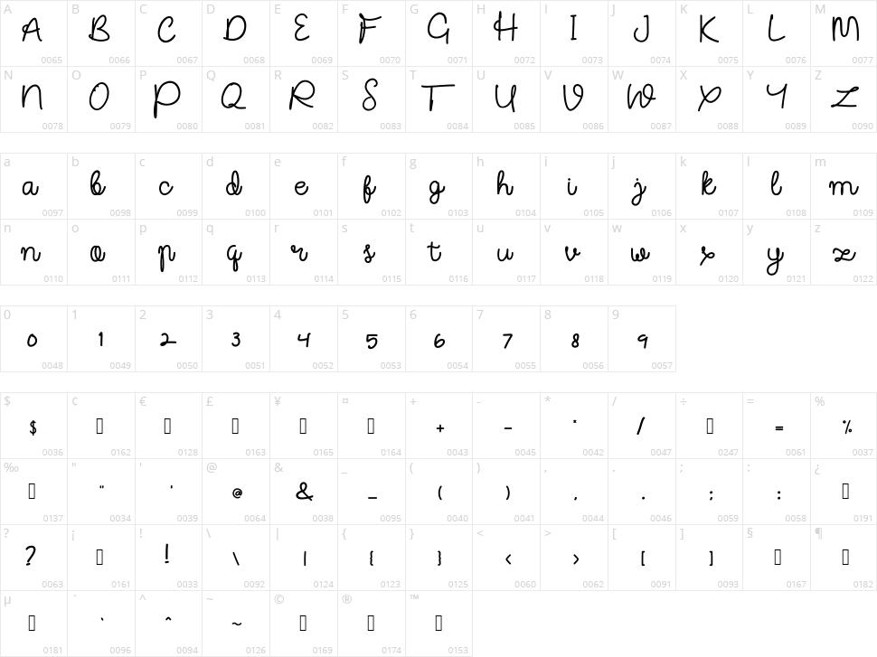 Sellia Character Map