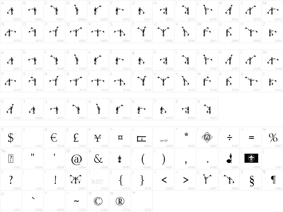 Semaphore Pramuka Character Map