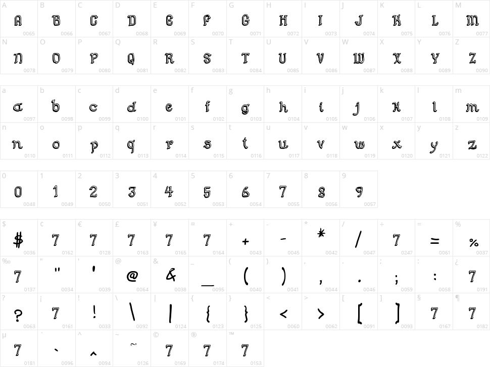 Semi Cursive Gut Character Map