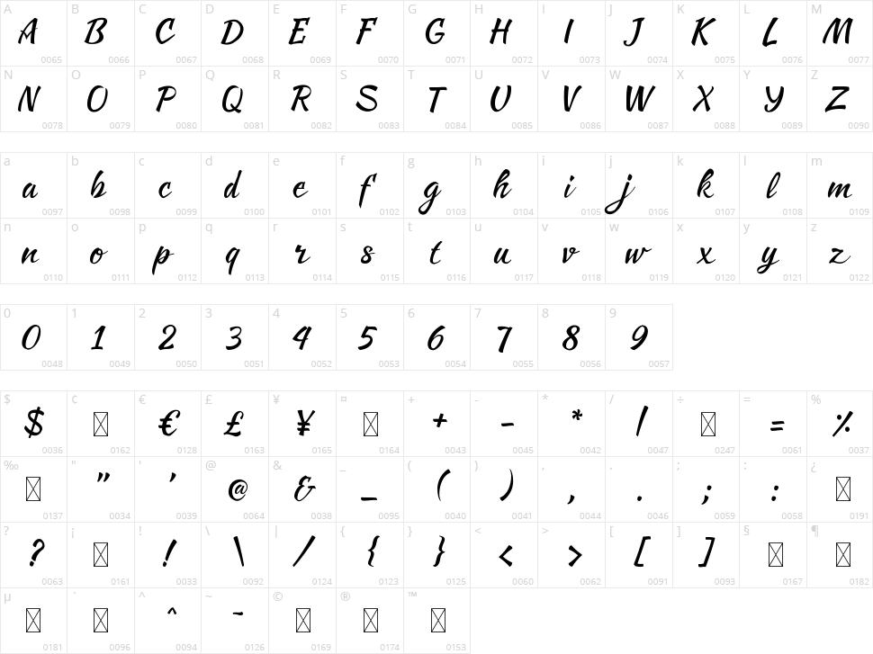 Seminyak Character Map