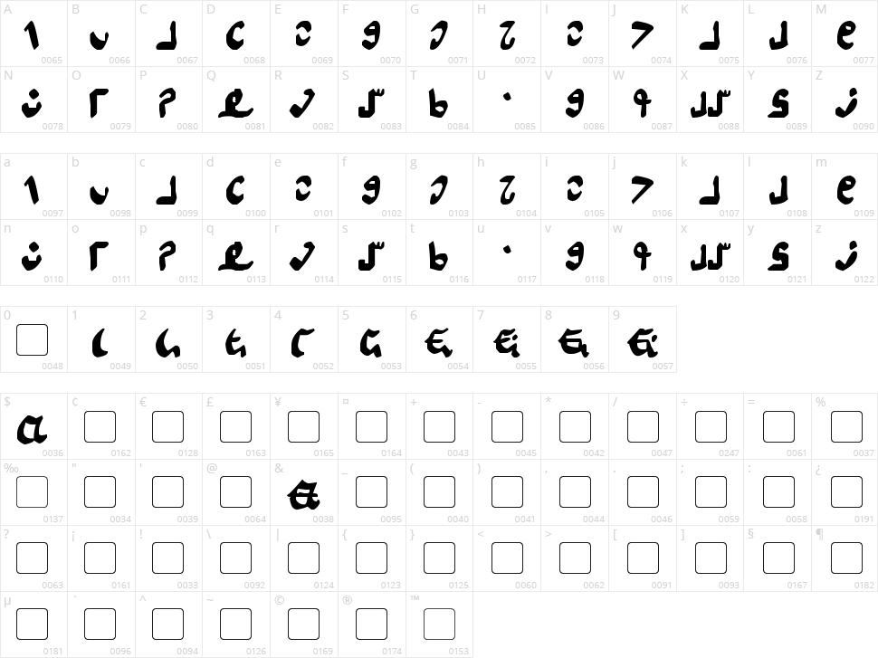 Semphari Character Map