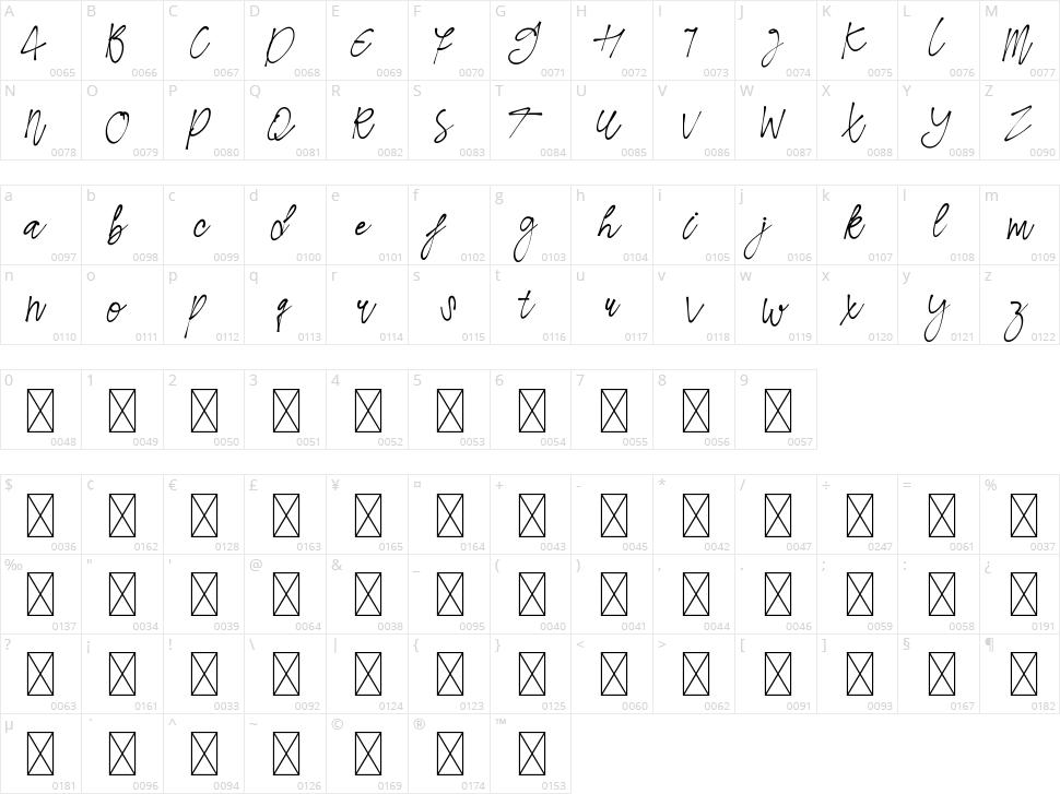 Sendayu Character Map