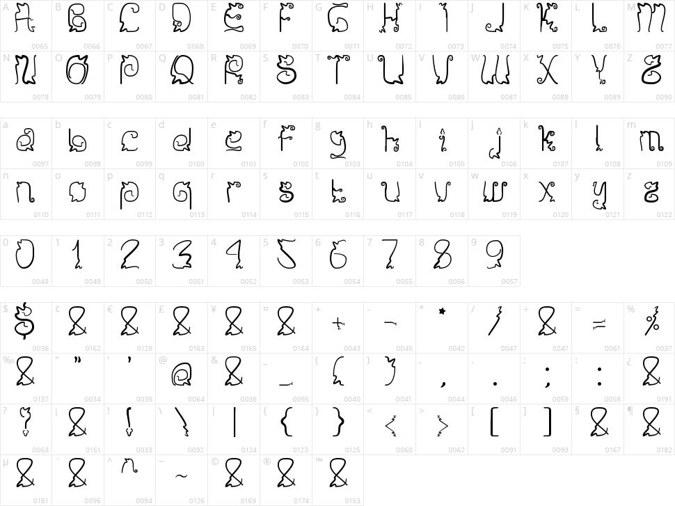 Sendy Character Map