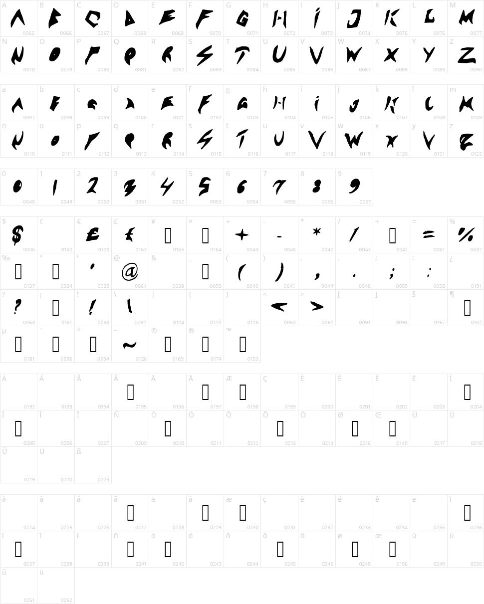 Sennsunngeta Character Map