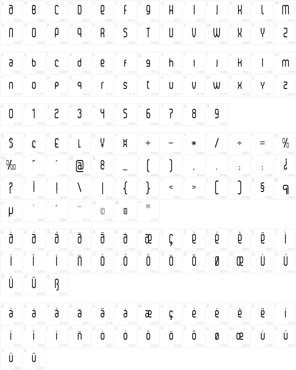 Senzi Character Map