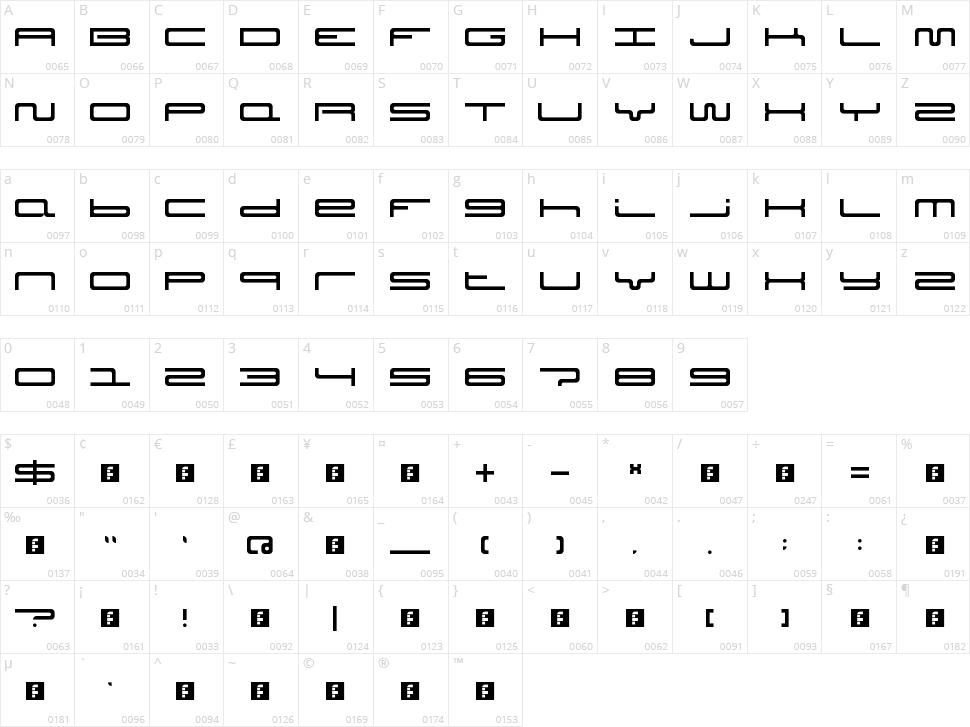 Septober Character Map