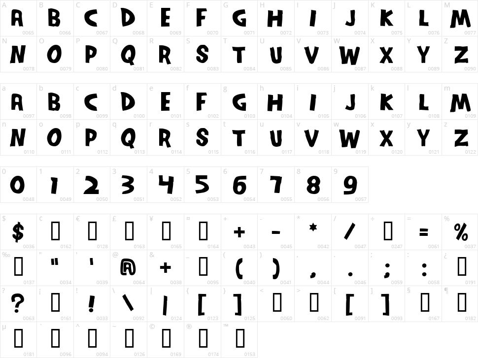 Series Orbit Character Map