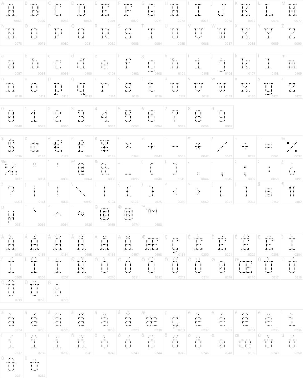 Serif Dot Digital-7 Character Map