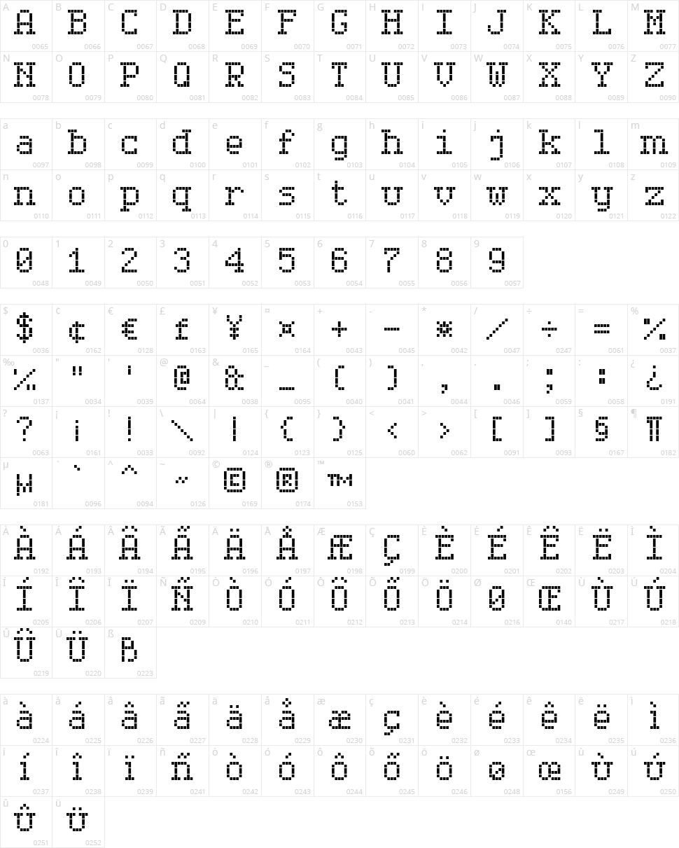 Serif LED Board-7 Character Map