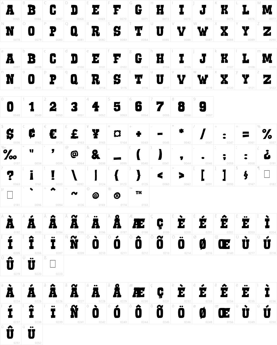 Serif of Nottingham Character Map