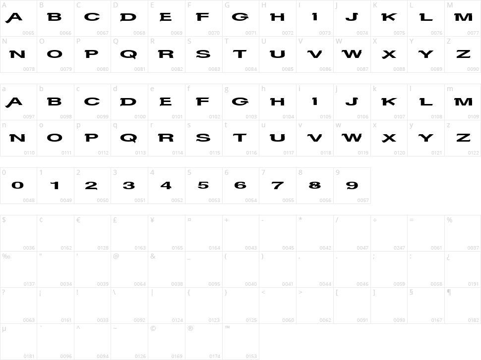 Serifvetika Character Map